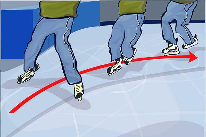 حرکت به عقب در اسکیت رو یخ